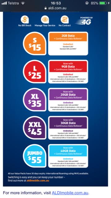 オーストラリアのおすすめsimカードaldiの価格表