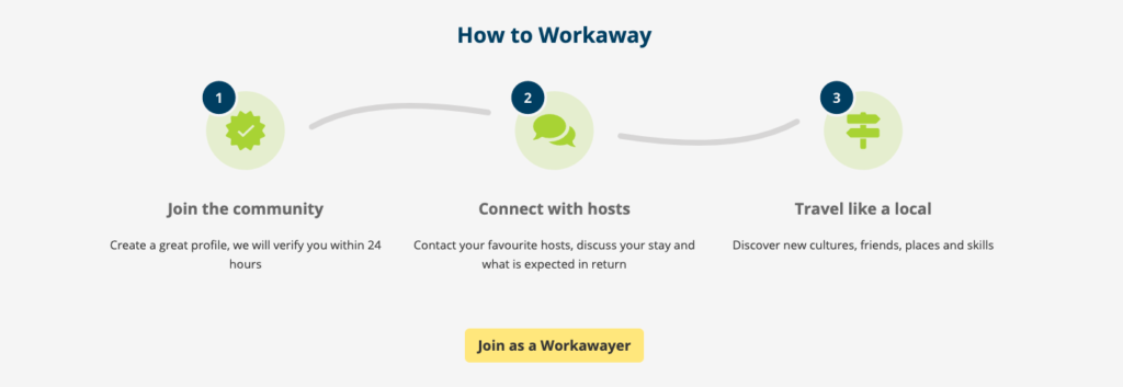 workawayの働き方
